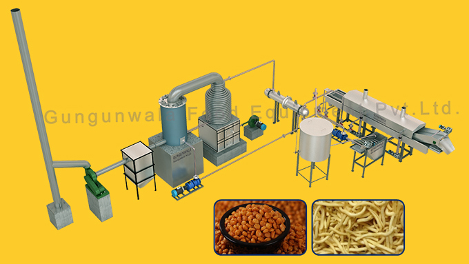 Continuous Frying Systems